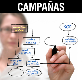Campañas de Marketing online Albacete