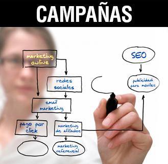 Campañas de Marketing online Albacete